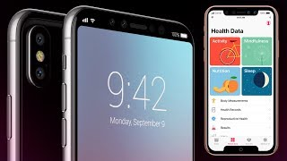iPhone 8 New Color, Name, Features & Leaks!