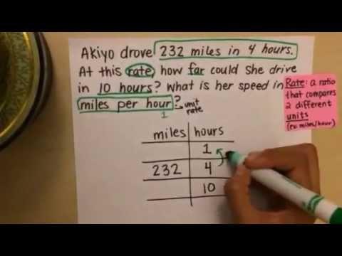 Word Problem - Unit Rate / Equivalent Rates (Miles per Hour)
