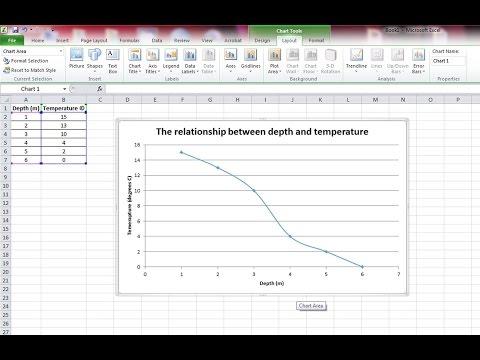 Excel Basics: Making graphs