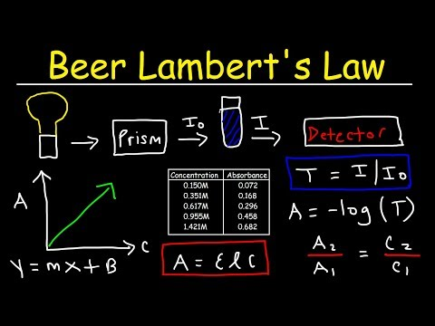 Beer Lambert's Law, Absorbance & Transmittance - Spectrophotometry, Basic Introduction - Chemistry