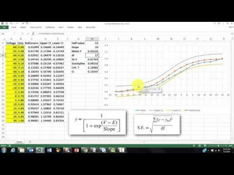Fitting S-Curves with a Boltzmann Equation