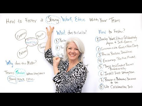 How to Foster a Strong Work Ethic with Your Team - Project Management Training