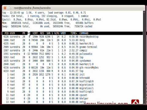 (www.linuxnix.com) Linux TOP command explained in detail