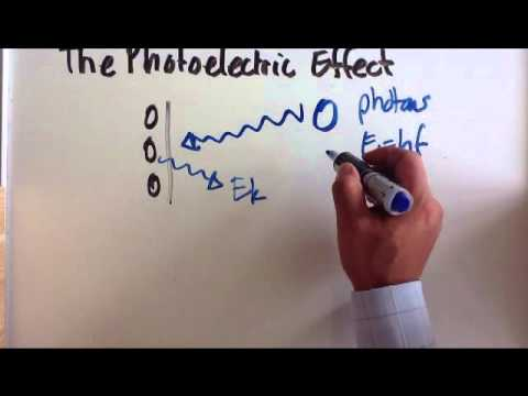 The Photoelectric Effect (1)
