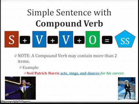 Simple Sentence with Compound Subjects and Verbs