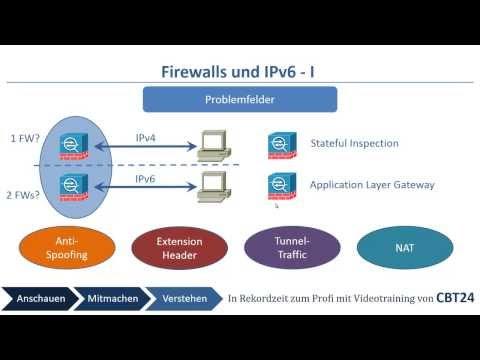 CBT24 - Firewalls und IPv6