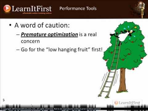 SQL Server Performance Tuning Tools
