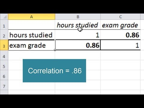 How to Calculate a Correlation in Excel - Pearson's r; Linear Relationship