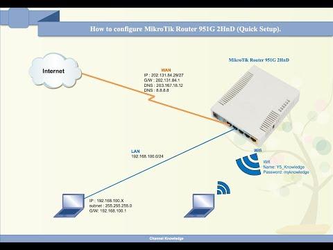 How to configure MikroTik Router 951G 2HnD Quick Setup