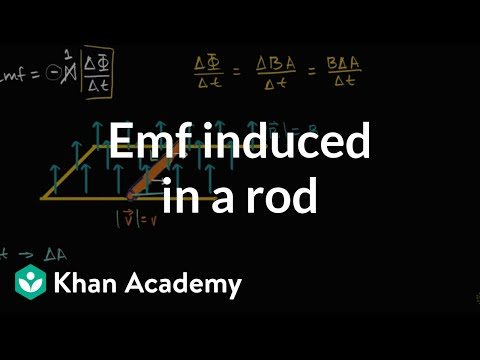 Emf induced in rod traveling through magnetic field   Physics   Khan Academy