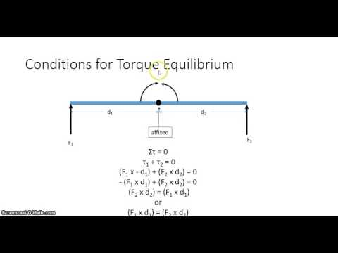 Introduction to Torque