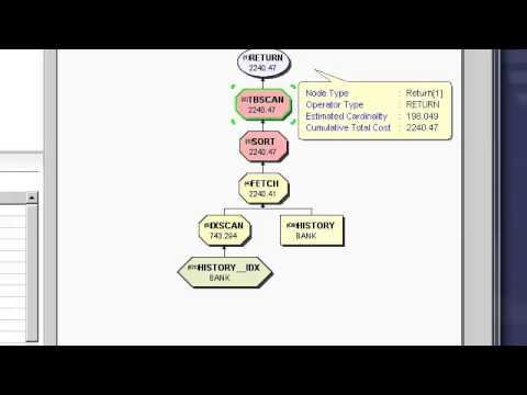DB2 LUW Explain Exercise 3 - Youtube