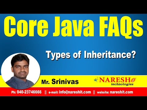 Types of Inheritance?   Core Java FAQs Videos