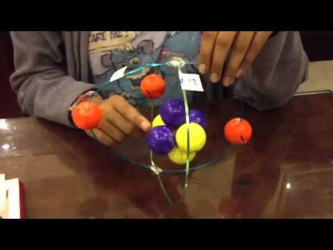 Lithium Model