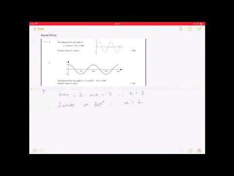 National 5 Trig Equations and Graph Past Papers 1