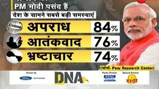 DNA: Analysis of public belief in Indian democracy