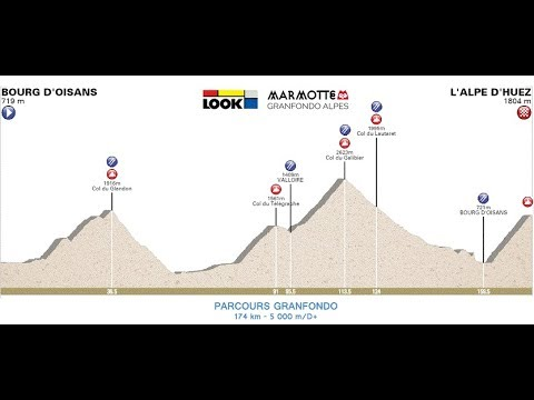 Riding the Look Marmotte Granfondo Alpes!
