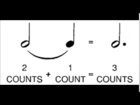 What is a Tied Note? A Brief Look. Basic Music Theory. Notes.