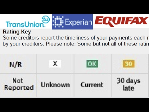 Difference Between Credit Card Inactivity and 0% Utilization | BeatTheBush