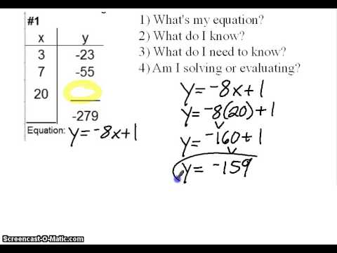 how to find missing x and y in a linear table