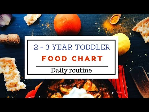 Food chart & Daily routine ( for 2 - 3 year toddler )