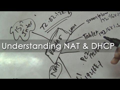 Understanding NAT & DHCP Server on your Router - Geekyranjit Explains