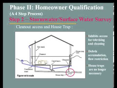 City of Superior Stormwater Flood Control Program