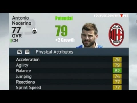FIFA 14 Milan Players Potential in Career Mode