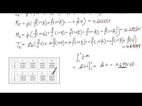 2  Error Estimation Comparision with Ln, Rn, Tn, Mn