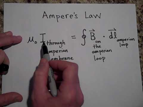Ampere's Law (part 1)
