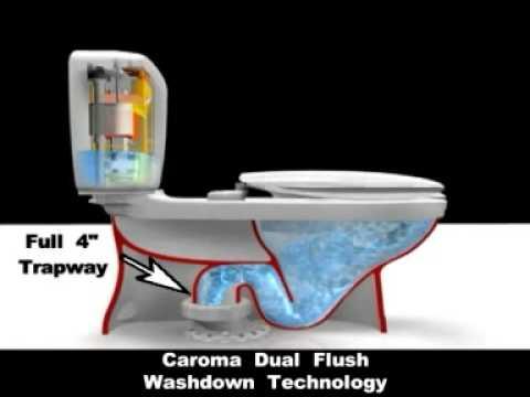 Caroma Dual Flush Toilet : Supreme Dual Flush Power