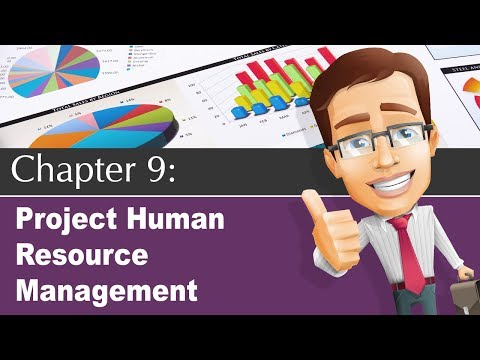 Chapter 9: Project Human Resource Management || whatispmp.com