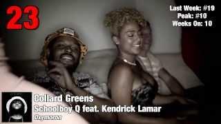 Top 25 - US iTunes Hip-Hop/Rap Charts | February 17, 2014