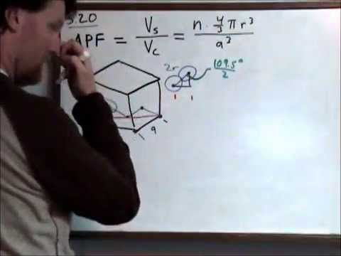 Atomic Packing Factor of Diamond Materials Science Problem