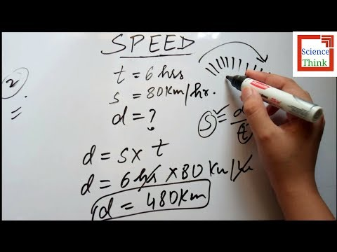 How to Find ~ Speed , Distance and Time   In Hindi  