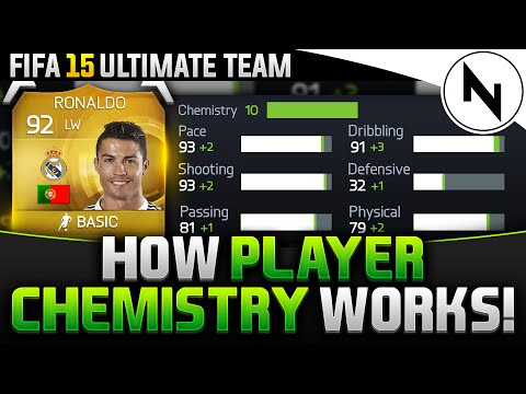 HOW PLAYER CHEMISTRY WORKS!! - FIFA 15 Ultimate Team