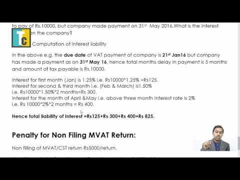 MVAT Interest and Penalties