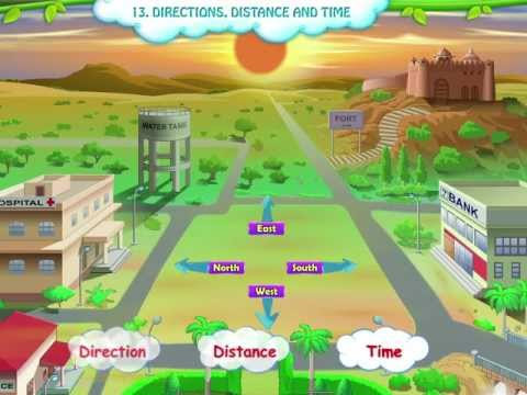Learn Grade 2 - EVS - Directions, Distance and Time