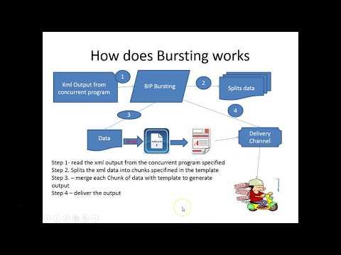 bip 006 001 XML Bursting the Basics