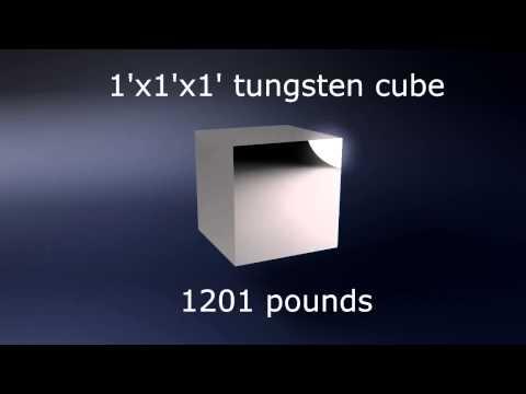 density of tungsten metal