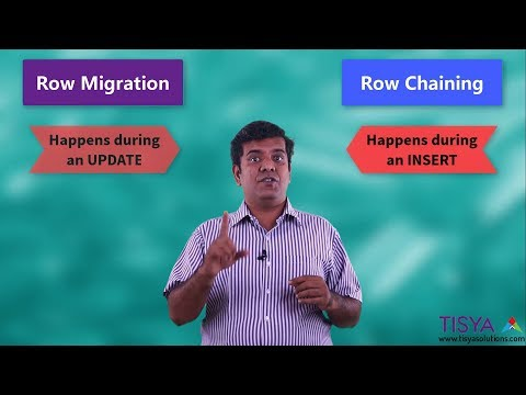 Space Management in Extents and Segments - DBArch Video 31 / DBPerf Video 13