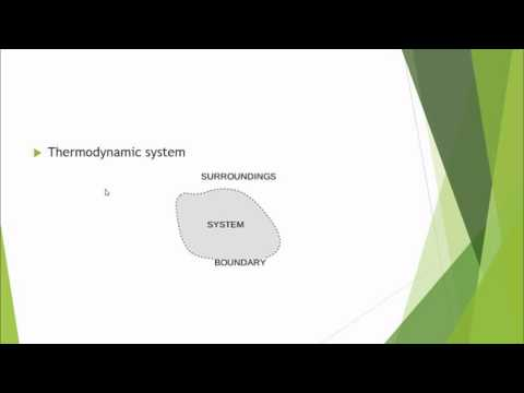 Introduction to thermodynamics tutorial 1 Mechanical