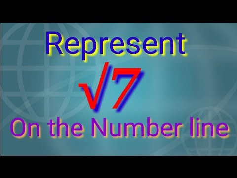 Represent √7 on the number line.