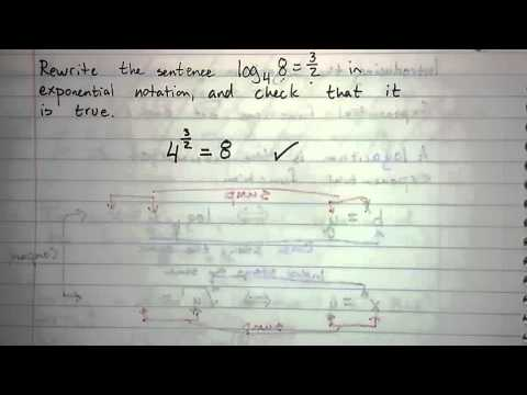 6.2.1 - Introducing the Logarithm