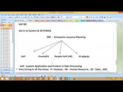 SAP BW 7.5 on HANA Training | SAP HANA Tutorial for Beginners