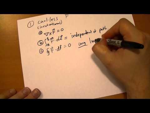 1.6.2 Scalar and Vector Potentials