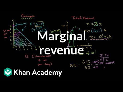Monopolist optimizing price: Marginal revenue | Microeconomics | Khan Academy