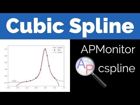 Cubic Spline Object in APMonitor