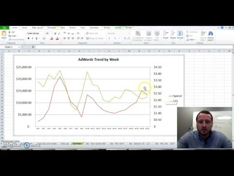 How to add second axis line in Excel graph
