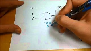 Digital Electronics Basics